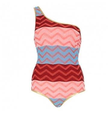 Sublimated Swimwear